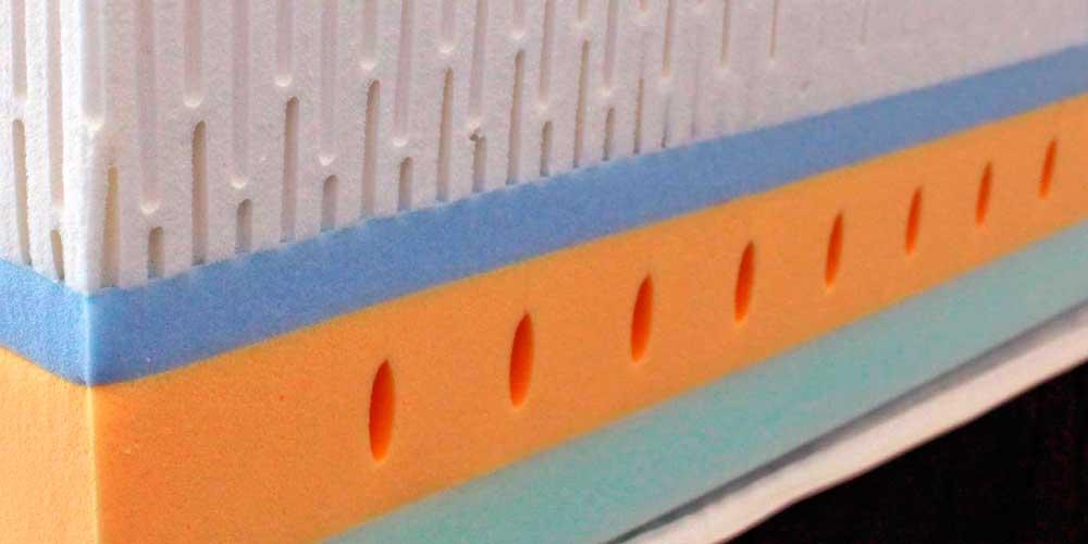 Foam Mattresses Sureline Foam Products